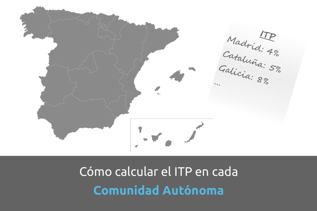 Cabecera calculo ITP por CCAA