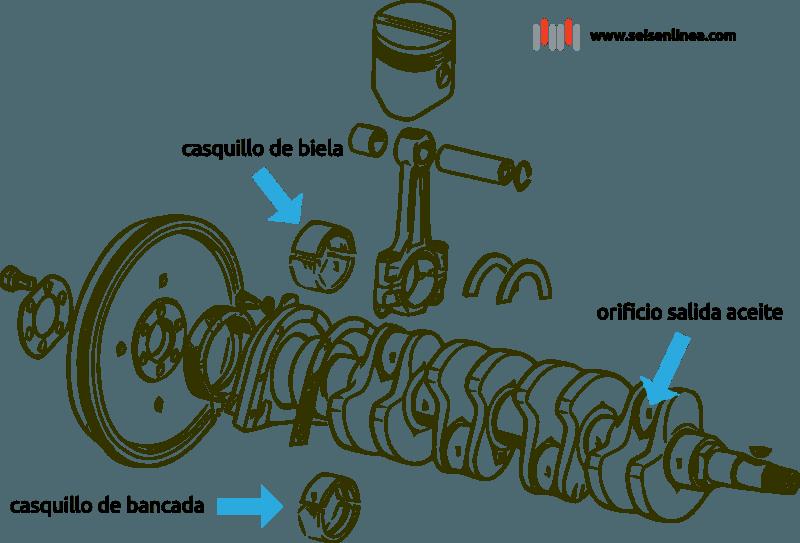 problemas motores opel insignia - cigueñal