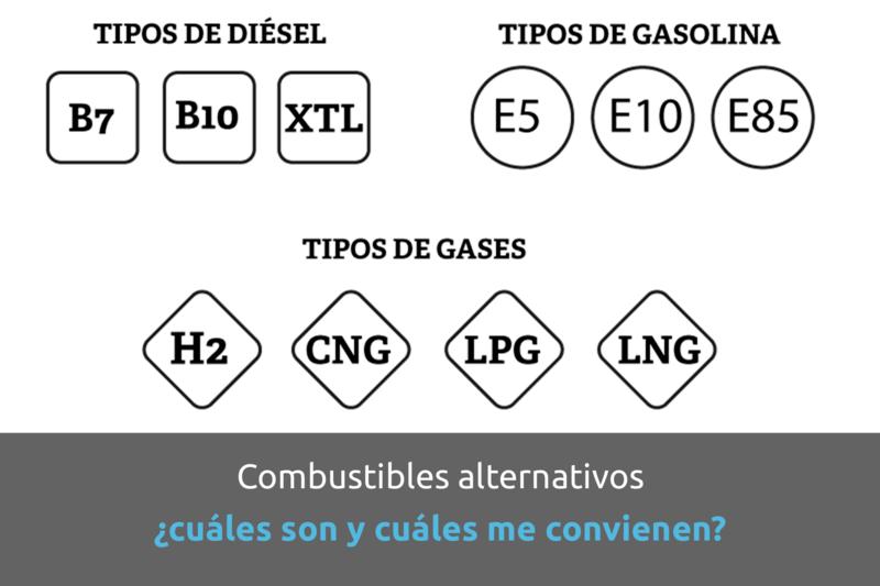 cabecera que glp y combustibles alternativos